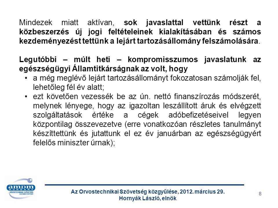 Az Orvostechnikai Szövetség közgyűlése, 2012. március 29. Hornyák László, elnök 8 Mindezek miatt aktívan, sok javaslattal vettünk részt a közbeszerzés