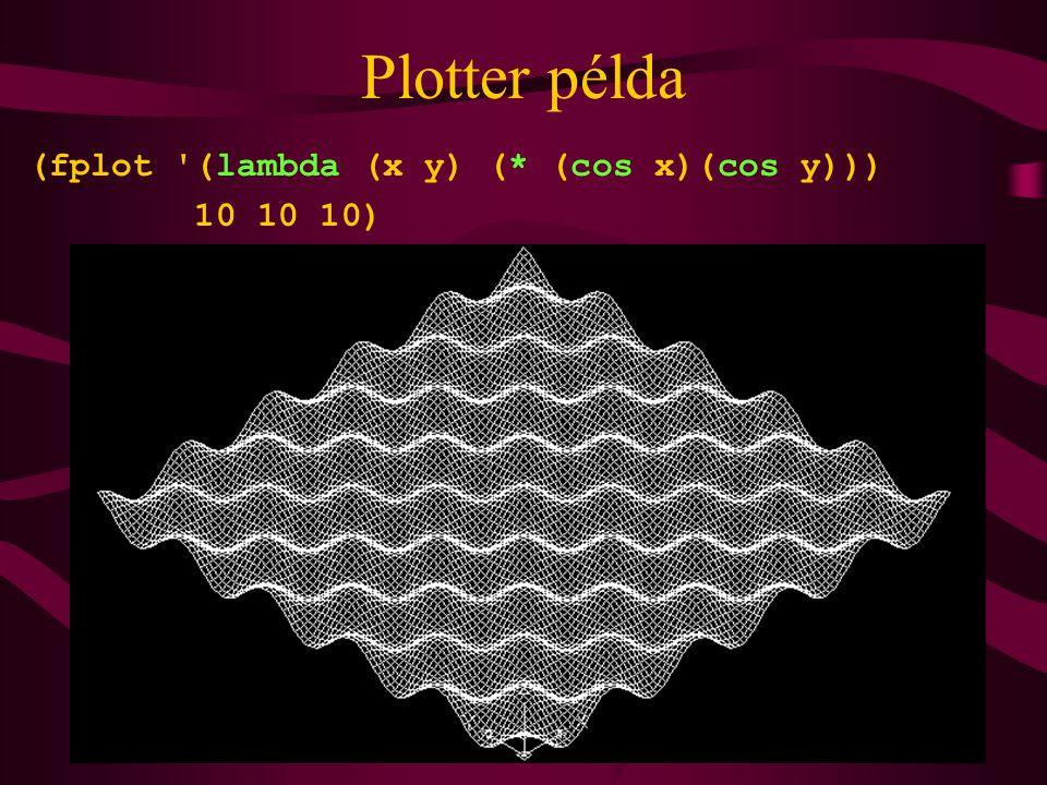 Plotter példa (fplot '(lambda (x y) (* (cos x)(cos y))) 10 10 10)