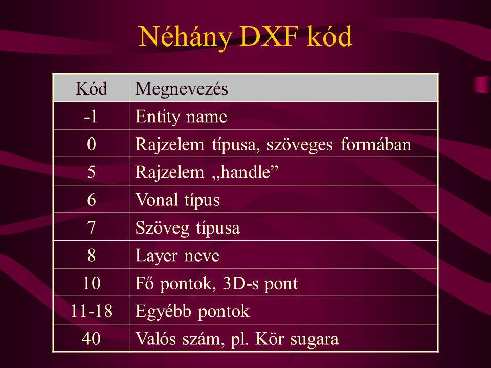 """Néhány DXF kód KódMegnevezés Entity name 0Rajzelem típusa, szöveges formában 5Rajzelem """"handle 6Vonal típus 7Szöveg típusa 8Layer neve 10Fő pontok, 3D-s pont 11-18Egyébb pontok 40Valós szám, pl."""