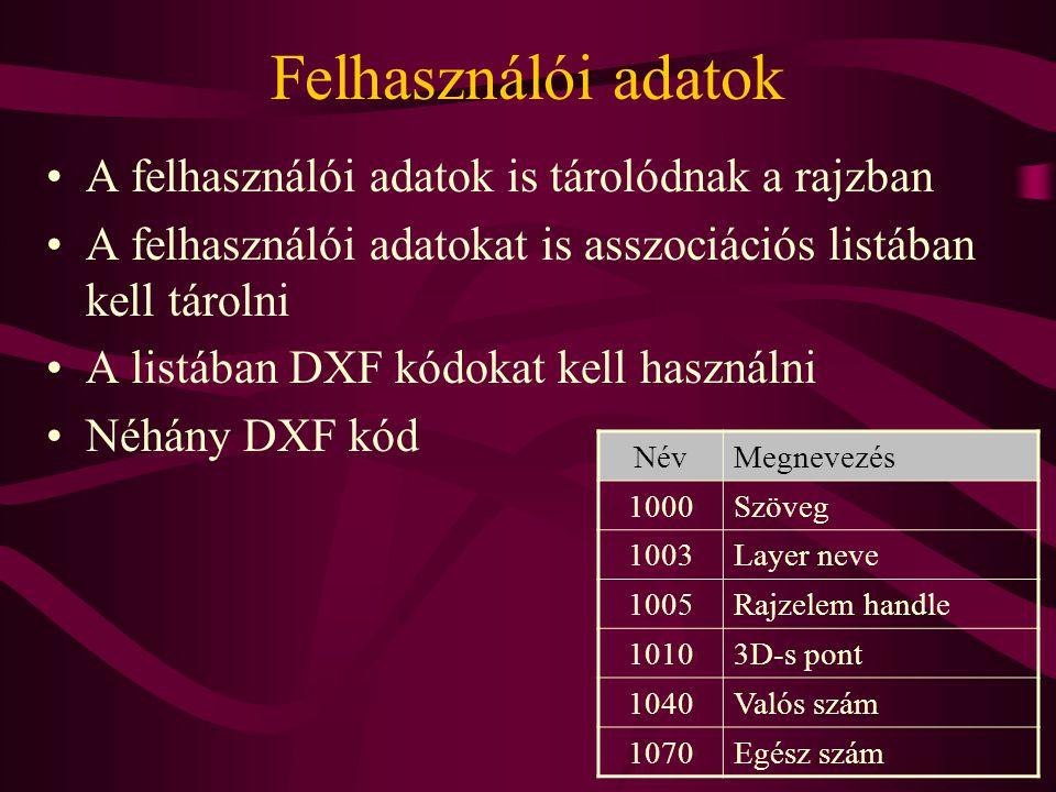 Felhasználói adatok A felhasználói adatok is tárolódnak a rajzban A felhasználói adatokat is asszociációs listában kell tárolni A listában DXF kódokat kell használni Néhány DXF kód NévMegnevezés 1000Szöveg 1003Layer neve 1005Rajzelem handle 10103D-s pont 1040Valós szám 1070Egész szám