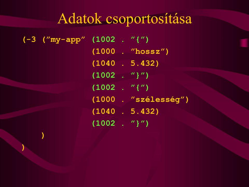 Adatok csoportosítása (-3 ( my-app (1002. { ) (1000.