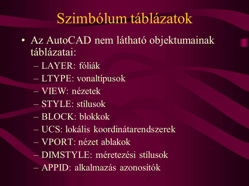Szimbólum táblázatok Az AutoCAD nem látható objektumainak táblázatai: –LAYER: fóliák –LTYPE: vonaltípusok –VIEW: nézetek –STYLE: stílusok –BLOCK: blokkok –UCS: lokális koordinátarendszerek –VPORT: nézet ablakok –DIMSTYLE: méretezési stílusok –APPID: alkalmazás azonosítók