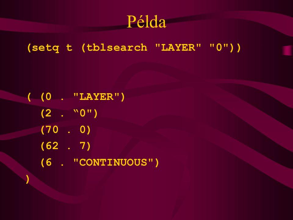 Példa (setq t (tblsearch LAYER 0 )) ( (0. LAYER ) (2. 0 ) (70. 0) (62. 7) (6. CONTINUOUS ) )