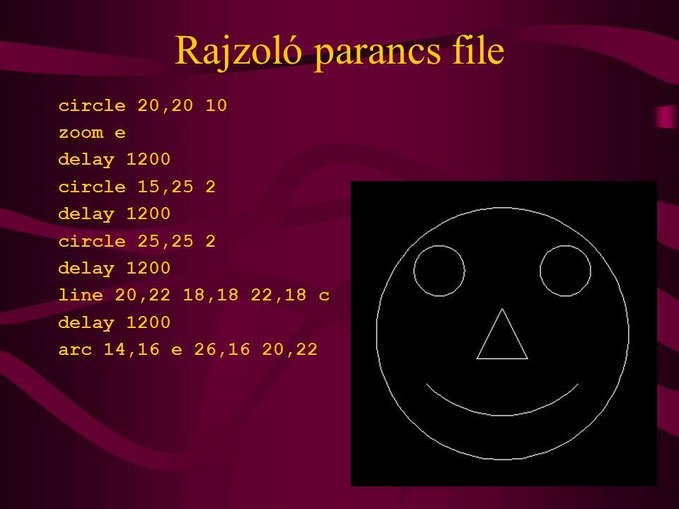 Rajzoló parancs file circle 20,20 10 zoom e delay 1200 circle 15,25 2 delay 1200 circle 25,25 2 delay 1200 line 20,22 18,18 22,18 c delay 1200 arc 14,16 e 26,16 20,22