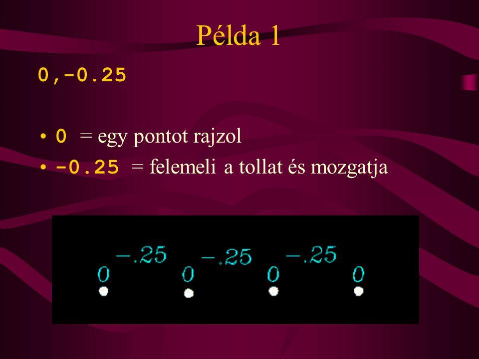 Példa 1 0,-0.25 0 = egy pontot rajzol -0.25 = felemeli a tollat és mozgatja