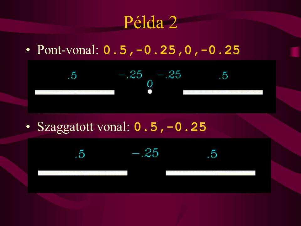 Példa 2 Pont-vonal: 0.5,-0.25,0,-0.25 Szaggatott vonal: 0.5,-0.25
