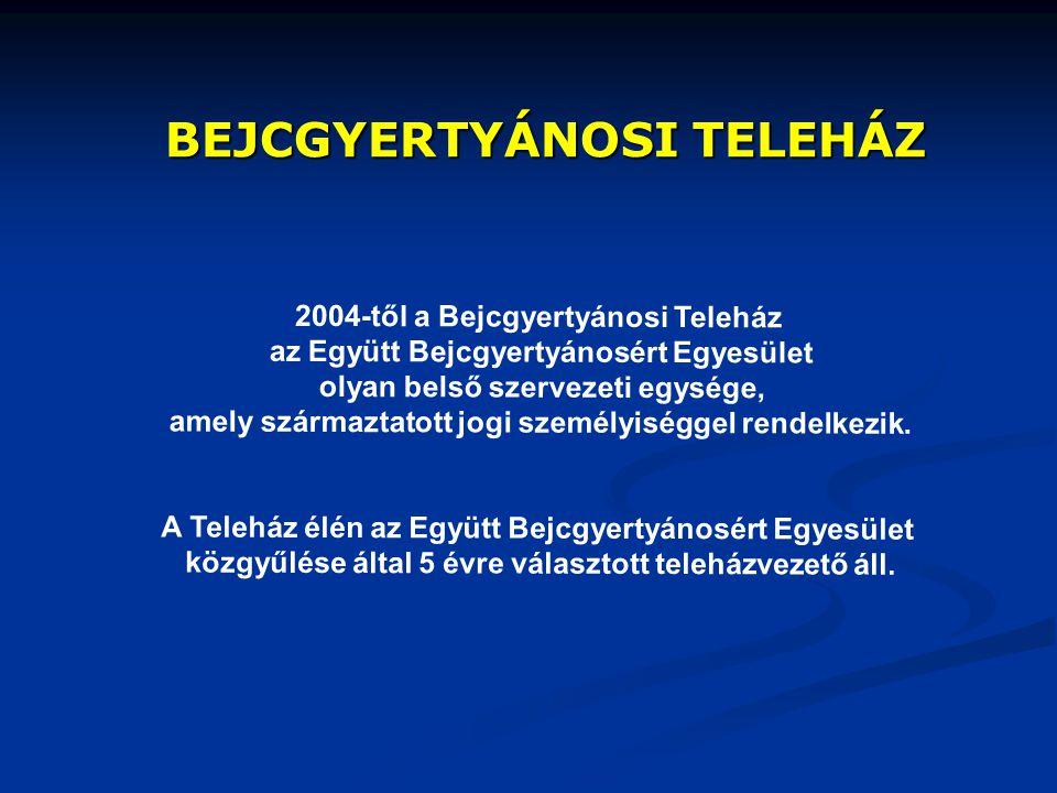 BEJCGYERTYÁNOSI TELEHÁZ 2004-től a Bejcgyertyánosi Teleház az Együtt Bejcgyertyánosért Egyesület olyan belső szervezeti egysége, amely származtatott j