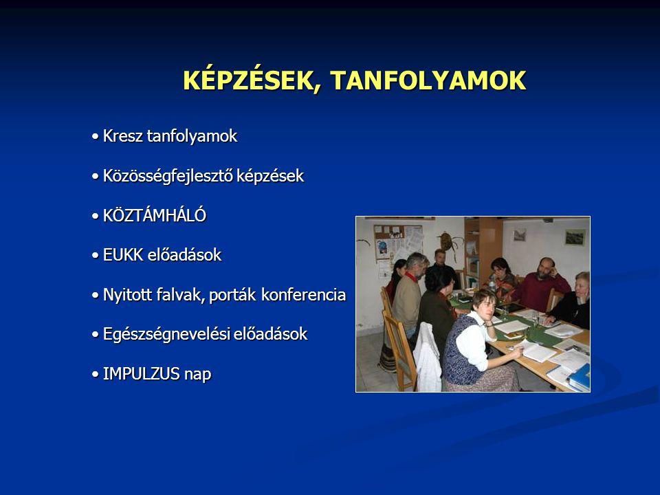 KÉPZÉSEK, TANFOLYAMOK Kresz tanfolyamokKresz tanfolyamok Közösségfejlesztő képzésekKözösségfejlesztő képzések KÖZTÁMHÁLÓKÖZTÁMHÁLÓ EUKK előadásokEUKK