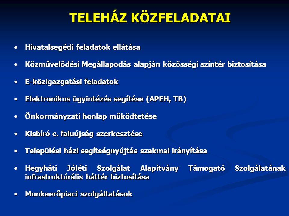 TELEHÁZ KÖZFELADATAI Hivatalsegédi feladatok ellátásaHivatalsegédi feladatok ellátása Közművelődési Megállapodás alapján közösségi színtér biztosítása