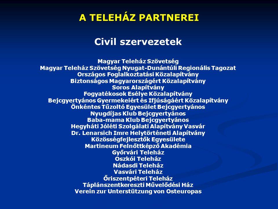 A TELEHÁZ PARTNEREI Civil szervezetek Magyar Teleház Szövetség Magyar Teleház Szövetség Nyugat-Dunántúli Regionális Tagozat Országos Foglalkoztatási K