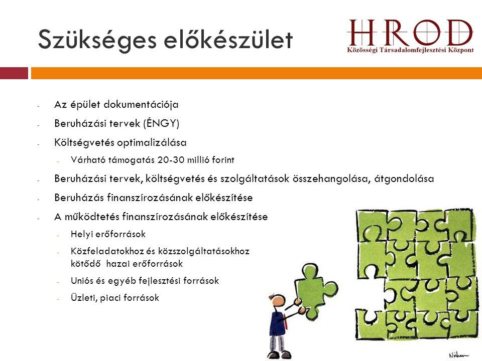 Szükséges előkészület - Az épület dokumentációja - Beruházási tervek (ÉNGY) - Költségvetés optimalizálása - Várható támogatás 20-30 millió forint - Be