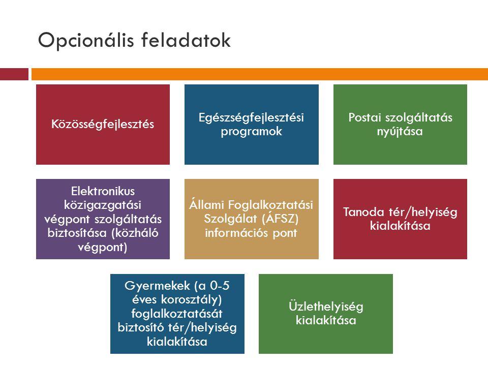 Opcionális feladatok Közösségfejlesztés Egészségfejlesztési programok Postai szolgáltatás nyújtása Elektronikus közigazgatási végpont szolgáltatás biz