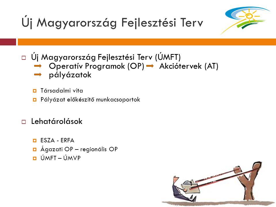 Új Magyarország Fejlesztési Terv  Új Magyarország Fejlesztési Terv (ÚMFT) Operatív Programok (OP) Akciótervek (AT) pályázatok  Társadalmi vita  Pál