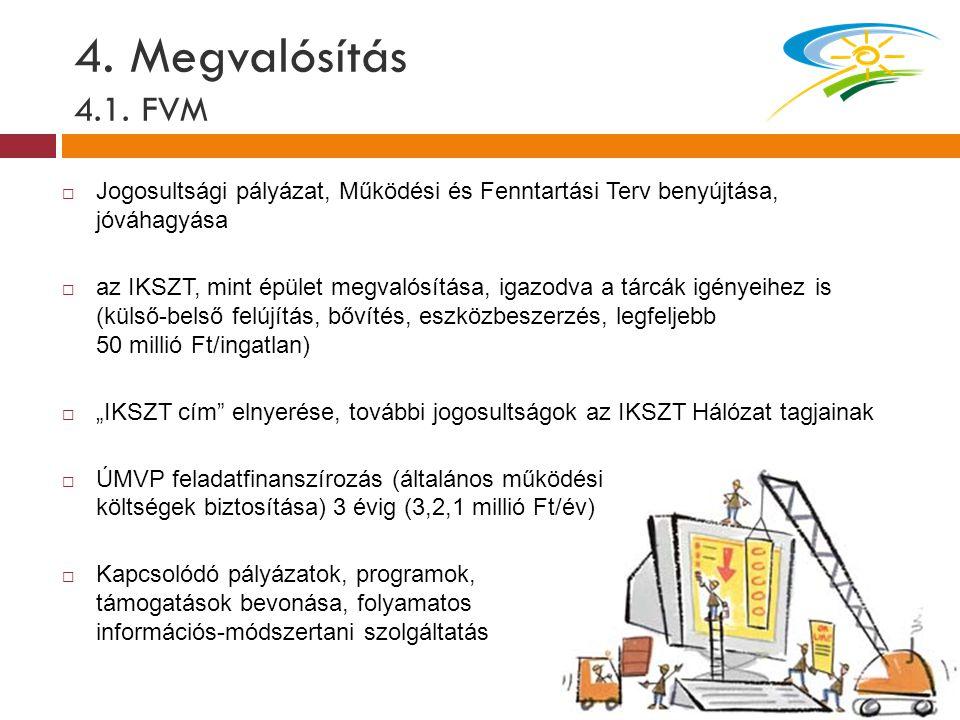 4. Megvalósítás 4.1. FVM  Jogosultsági pályázat, Működési és Fenntartási Terv benyújtása, jóváhagyása  az IKSZT, mint épület megvalósítása, igazodva