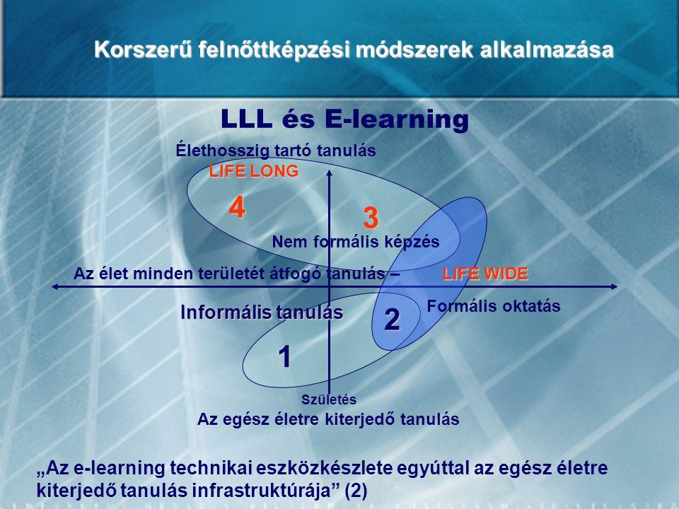 """Korszerű felnőttképzési módszerek alkalmazása LLL és E-learning """"Az e-learning technikai eszközkészlete egyúttal az egész életre kiterjedő tanulás inf"""