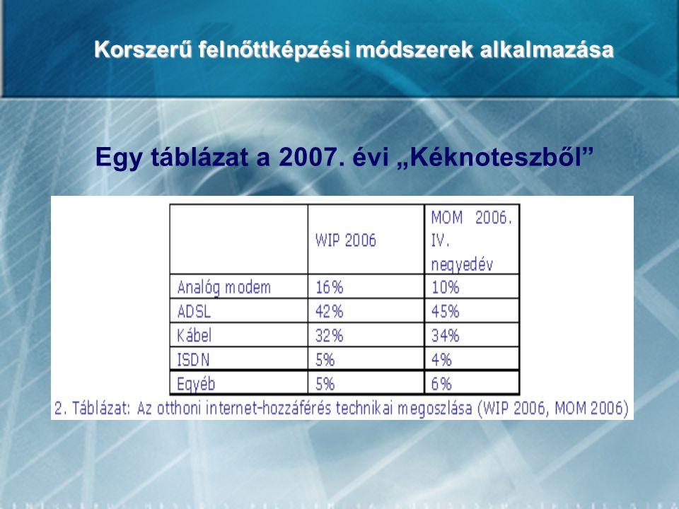 """Korszerű felnőttképzési módszerek alkalmazása Egy táblázat a 2007. évi """"Kéknoteszből"""""""