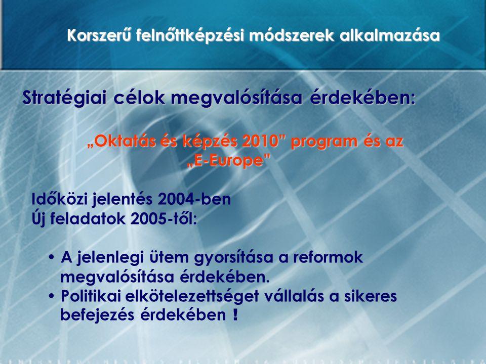 Korszerű felnőttképzési módszerek alkalmazása Hazai intézkedések - Eredmények 2001.