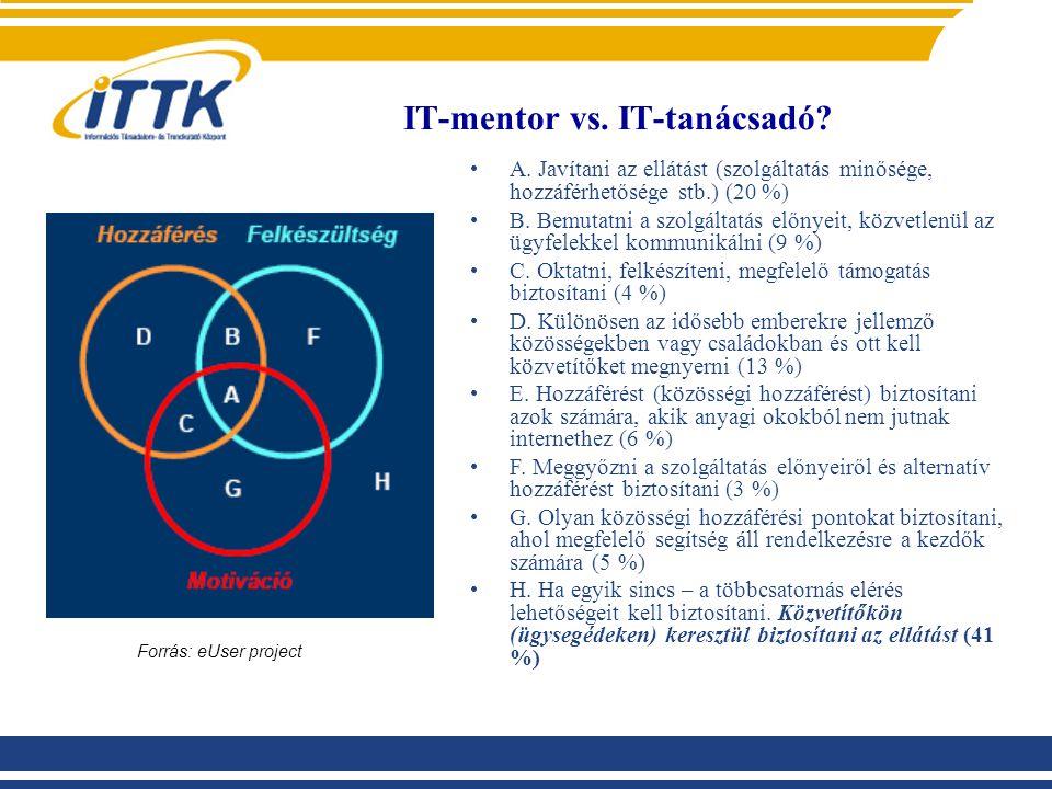 IT-mentor vs. IT-tanácsadó. A.