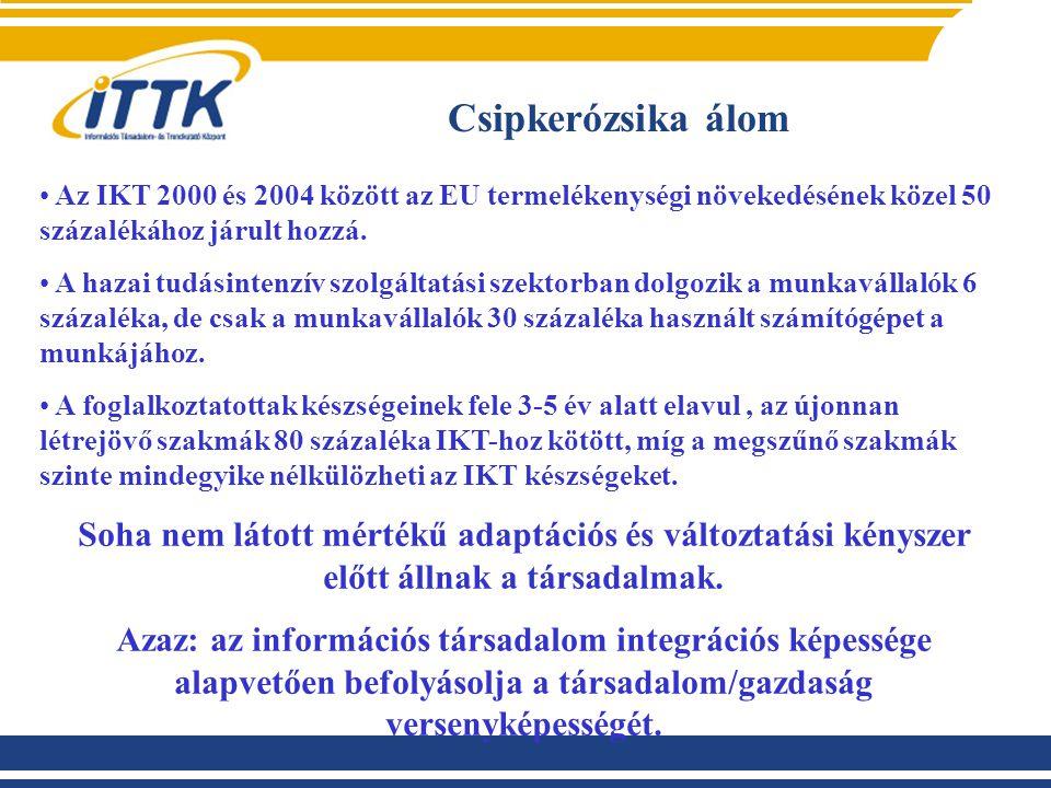 Csipkerózsika álom Az IKT 2000 és 2004 között az EU termelékenységi növekedésének közel 50 százalékához járult hozzá.