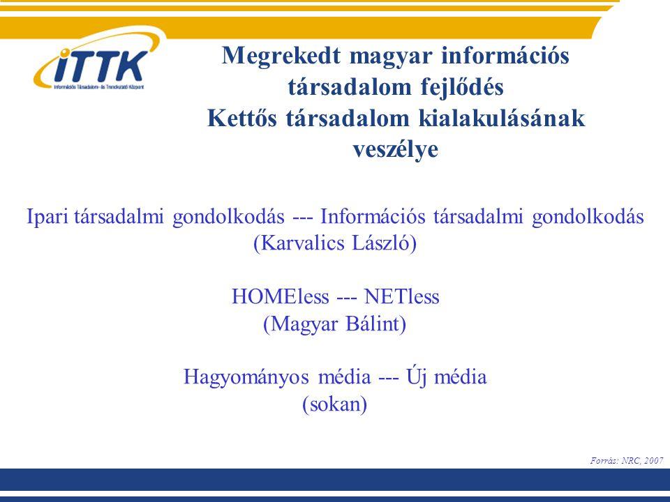 Megrekedt magyar információs társadalom fejlődés Kettős társadalom kialakulásának veszélye Forrás: NRC, 2007 Ipari társadalmi gondolkodás --- Információs társadalmi gondolkodás (Karvalics László) HOMEless --- NETless (Magyar Bálint) Hagyományos média --- Új média (sokan)