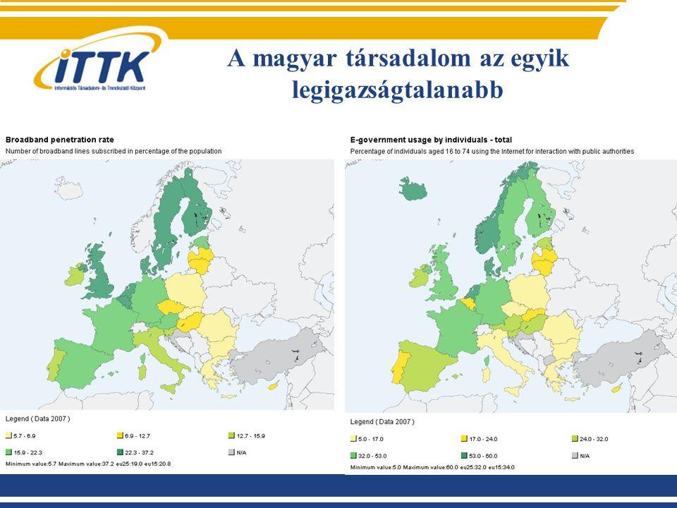 A magyar társadalom az egyik legigazságtalanabb