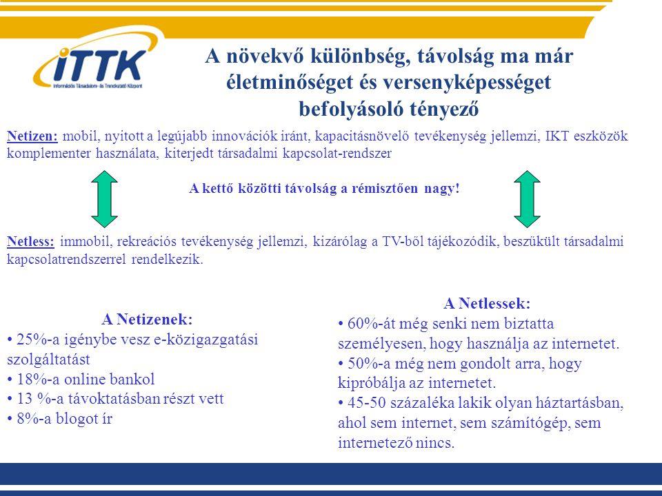 Rigai célok a megosztottság csökkentésére Főbb megosztottság Mo-on internet használat terén: Mo.