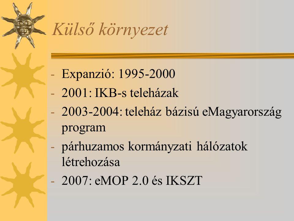 Külső környezet - Expanzió: 1995-2000 - 2001: IKB-s teleházak - 2003-2004: teleház bázisú eMagyarország program - párhuzamos kormányzati hálózatok létrehozása - 2007: eMOP 2.0 és IKSZT