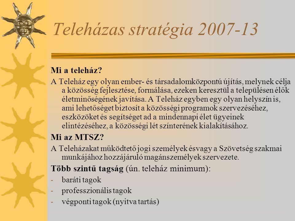 Teleházas stratégia 2007-13 Mi a teleház.