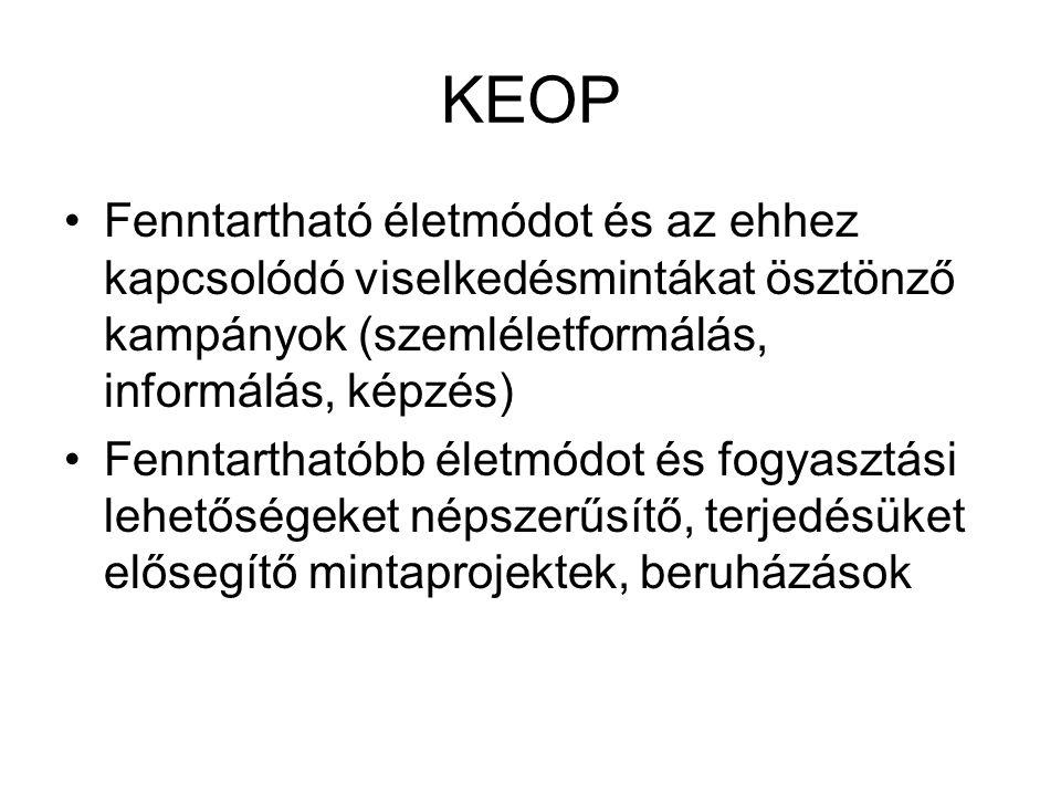 KEOP Fenntartható életmódot és az ehhez kapcsolódó viselkedésmintákat ösztönző kampányok (szemléletformálás, informálás, képzés) Fenntarthatóbb életmó