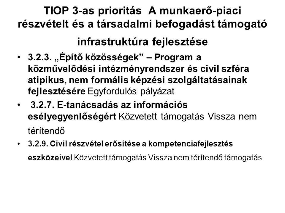 """TIOP 3-as prioritás A munkaerő-piaci részvételt és a társadalmi befogadást támogató infrastruktúra fejlesztése 3.2.3. """"Építő közösségek"""" – Program a k"""