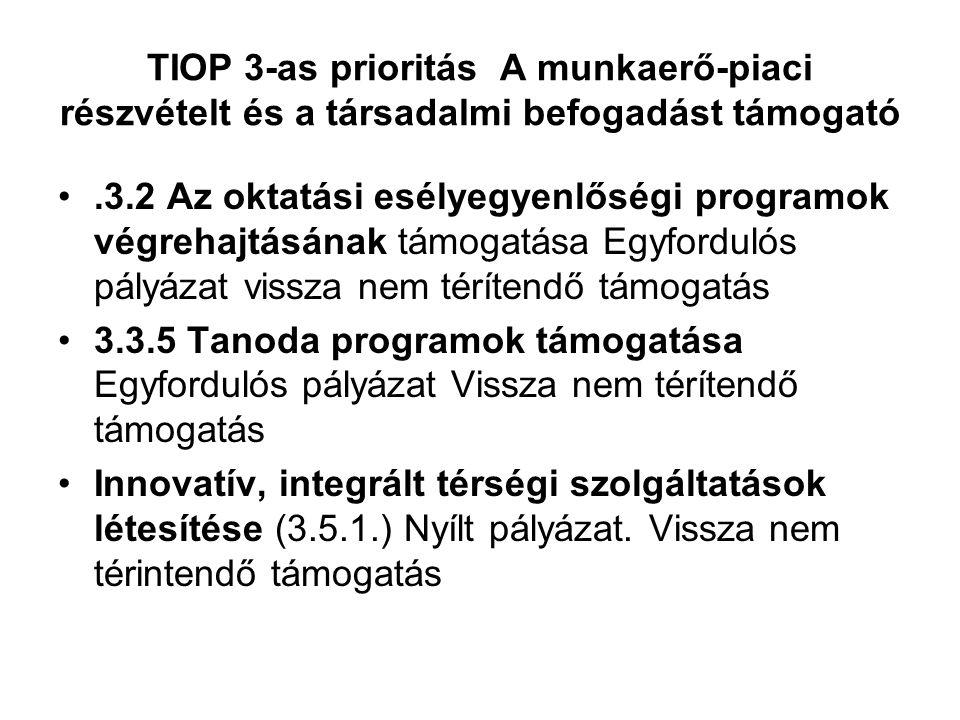 TIOP 3-as prioritás A munkaerő-piaci részvételt és a társadalmi befogadást támogató.3.2 Az oktatási esélyegyenlőségi programok végrehajtásának támogat