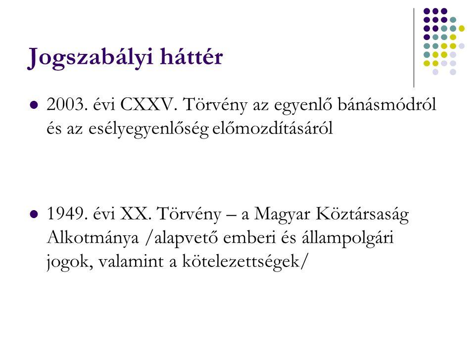 Jogszabályi háttér 2003. évi CXXV. Törvény az egyenlő bánásmódról és az esélyegyenlőség előmozdításáról 1949. évi XX. Törvény – a Magyar Köztársaság A