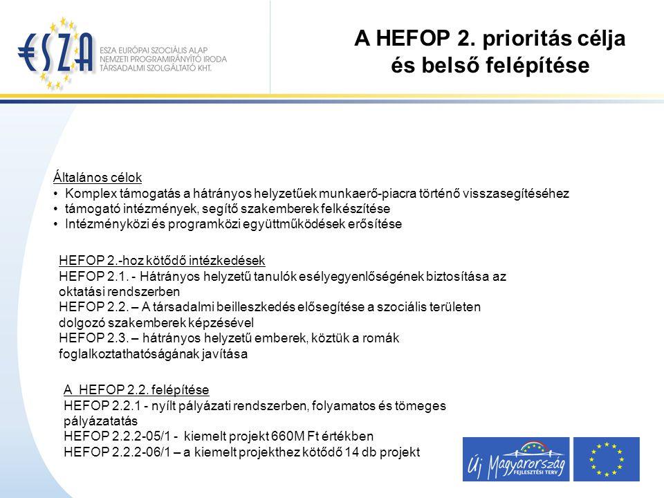 A HEFOP 2.