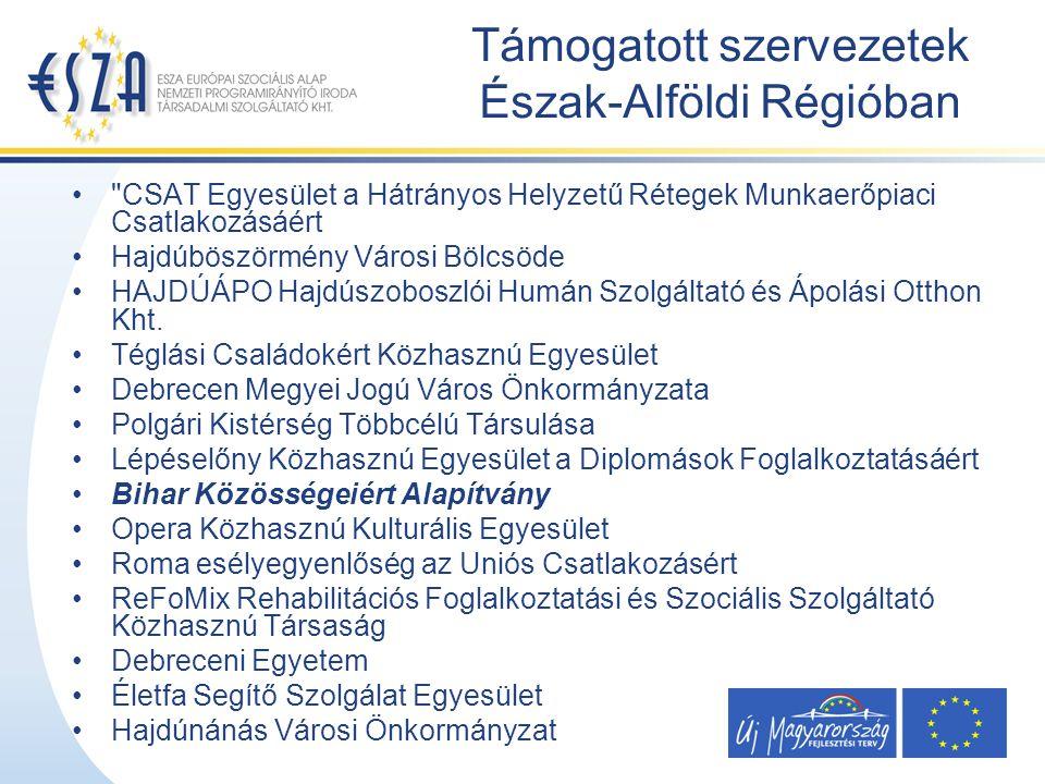 Támogatott szervezetek Észak-Alföldi Régióban CSAT Egyesület a Hátrányos Helyzetű Rétegek Munkaerőpiaci Csatlakozásáért Hajdúböszörmény Városi Bölcsöde HAJDÚÁPO Hajdúszoboszlói Humán Szolgáltató és Ápolási Otthon Kht.