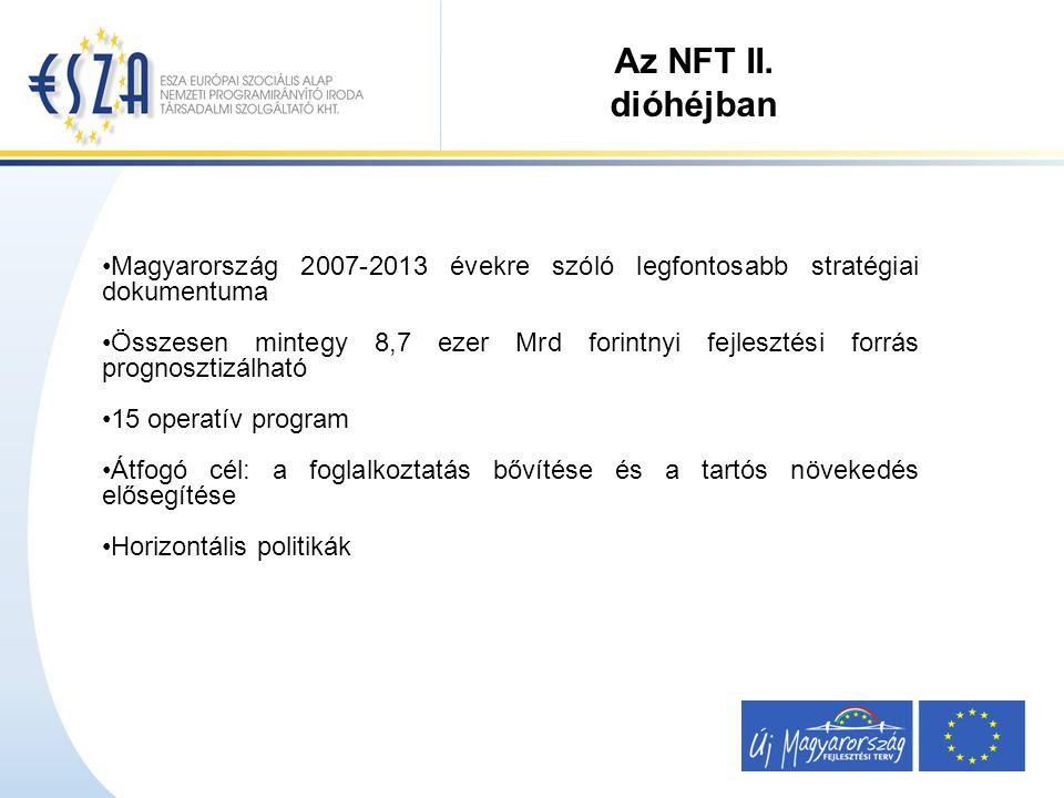 Az NFT II. beavatkozási területei és az operatív programok