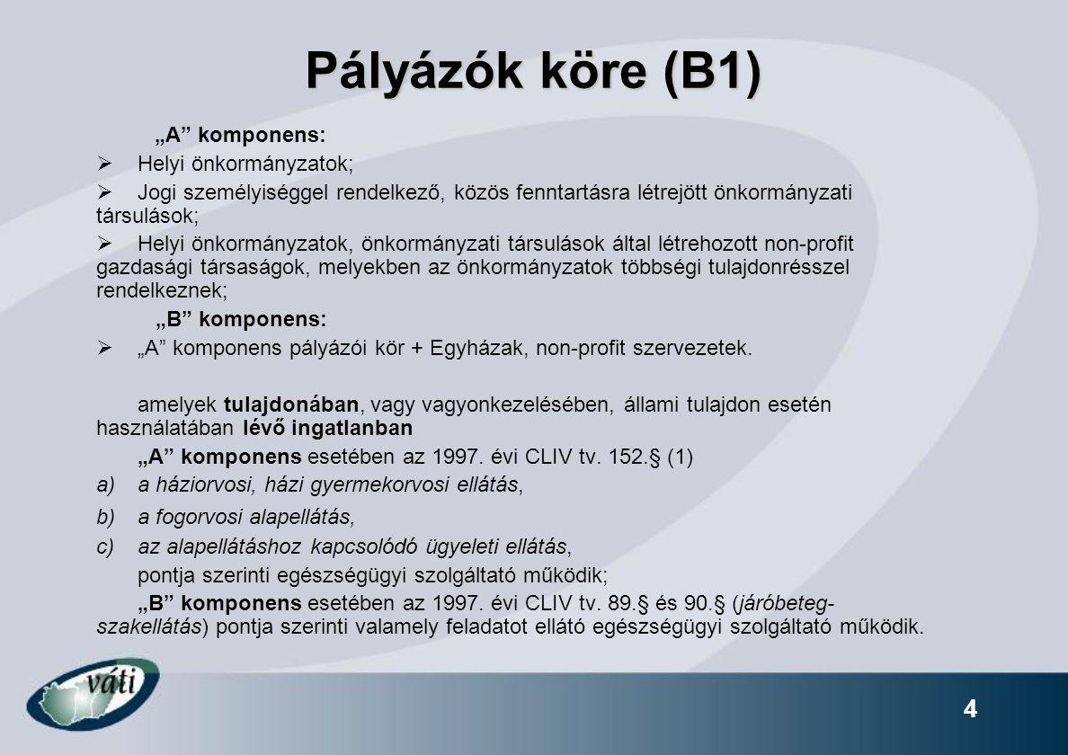 """4 Pályázók köre (B1) """"A"""" komponens:  Helyi önkormányzatok;  Jogi személyiséggel rendelkező, közös fenntartásra létrejött önkormányzati társulások; """