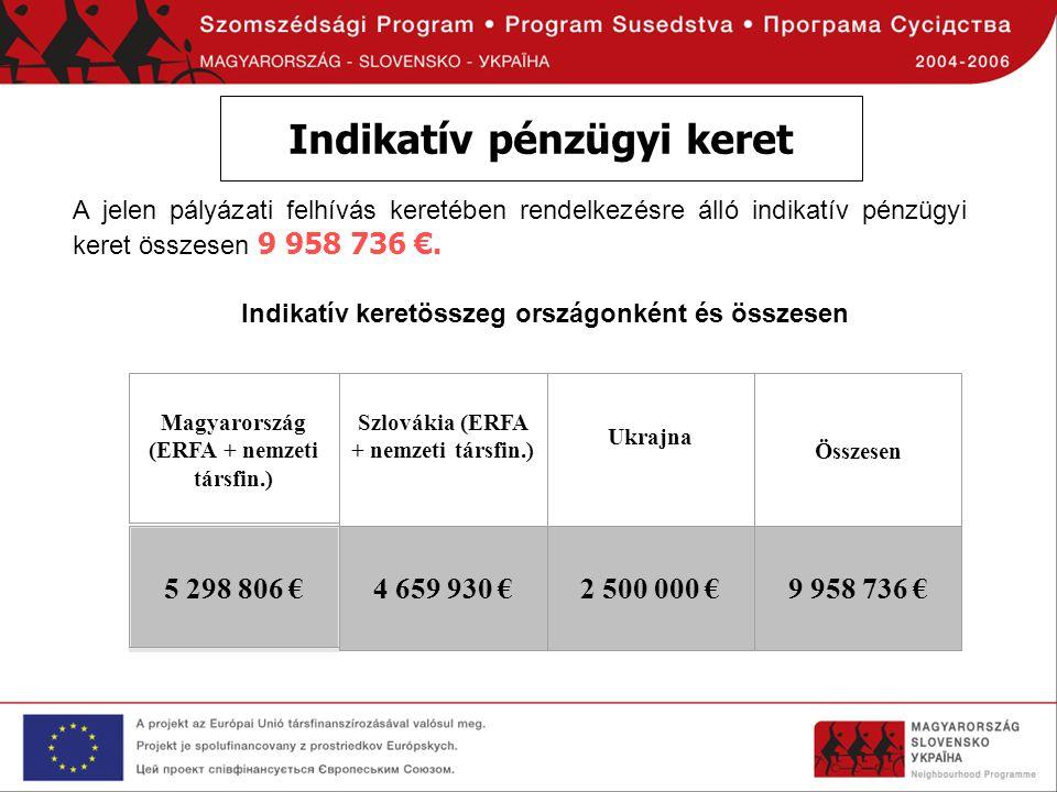 Indikatív pénzügyi keret A jelen pályázati felhívás keretében rendelkezésre álló indikatív pénzügyi keret összesen 9 958 736 €. Indikatív keretösszeg