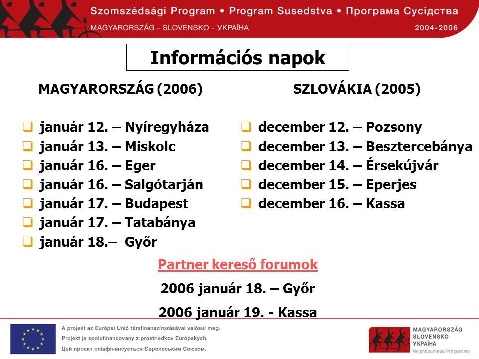 Információs napok MAGYARORSZÁG (2006)  január 12. – Nyíregyháza  január 13. – Miskolc  január 16. – Eger  január 16. – Salgótarján  január 17. –