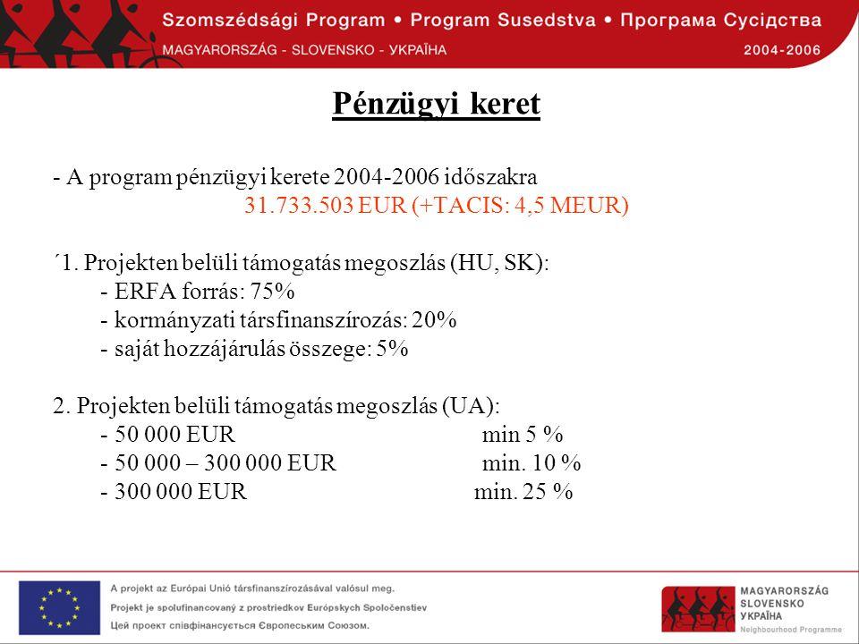 Pénzügyi keret - A program pénzügyi kerete 2004-2006 időszakra 31.733.503 EUR (+TACIS: 4,5 MEUR) ´1. Projekten belüli támogatás megoszlás (HU, SK): -