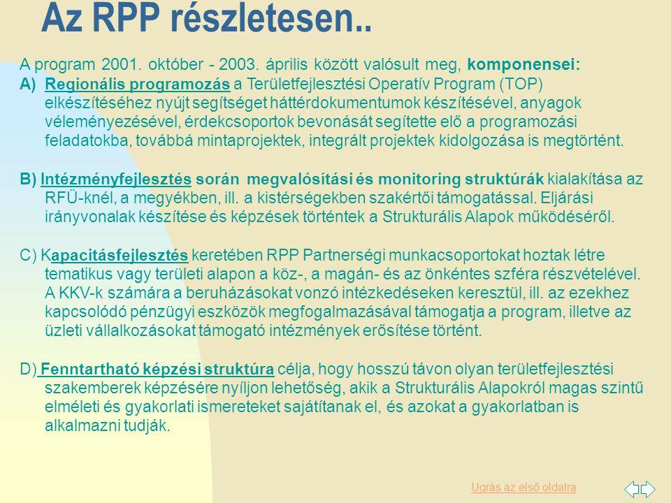 Ugrás az első oldalra Az RPP részletesen.. A program 2001.