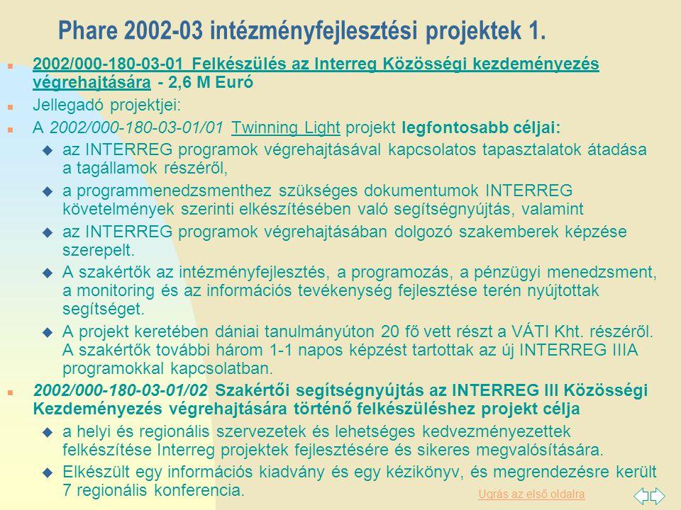 Ugrás az első oldalra Phare 2002-03 intézményfejlesztési projektek 1.