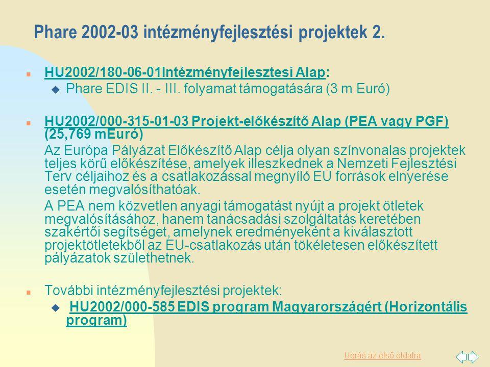 Ugrás az első oldalra Phare 2002-03 intézményfejlesztési projektek 2.