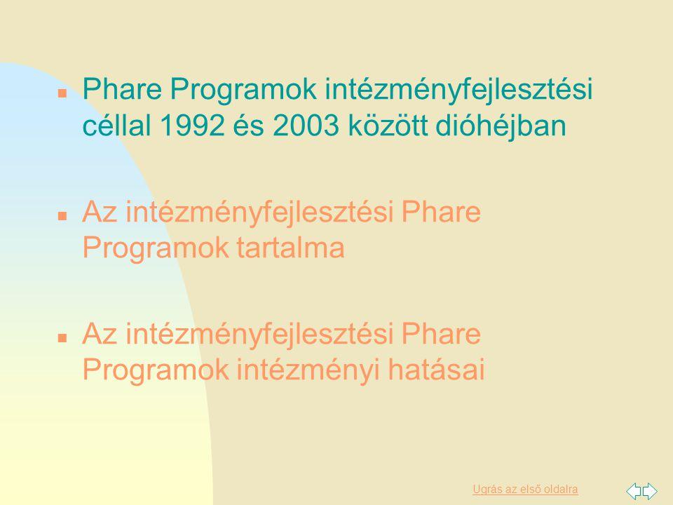 Ugrás az első oldalra A tényleges eredmények és hatások mérésére szükséges: egy átfogó PHARE értékelés n Eddig nem készült még a hazai területi Phare programok teljes időszakát felölelő értékelési munka n Különösen indokolt egy olyan átfogó értékelési feladat megfogalmazása, amely a magyarországi területi Phare programok teljes időszakát veszi górcső alá és döntően a tényleges eredmények és hatások bemutatására, értékelésére törekszik a területi szempontok figyelembevételével u Az értékelésnek kiemelten ki kell terjednie: 1.