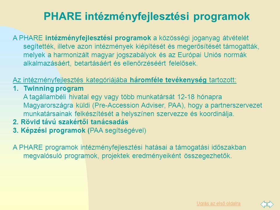 Ugrás az első oldalra Phare programok pénzügyi háttere 4.