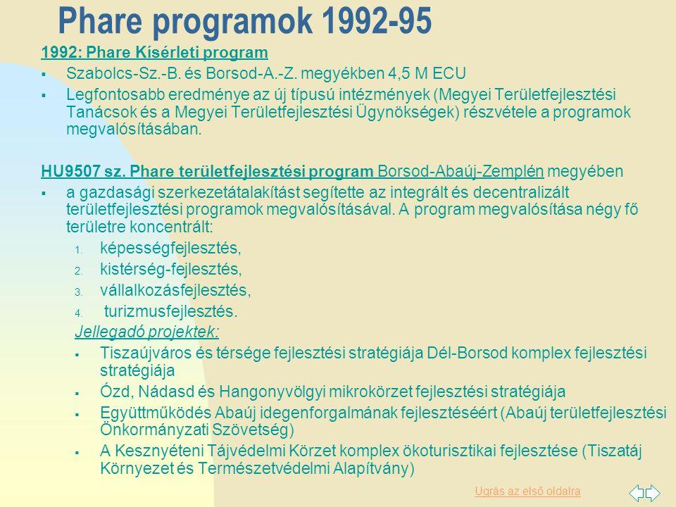 Ugrás az első oldalra Phare programok 1992-95 1992: Phare Kísérleti program  Szabolcs-Sz.-B.