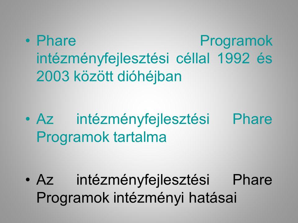 Phare Programok intézményfejlesztési céllal 1992 és 2003 között dióhéjban Az intézményfejlesztési Phare Programok tartalma Az intézményfejlesztési Pha