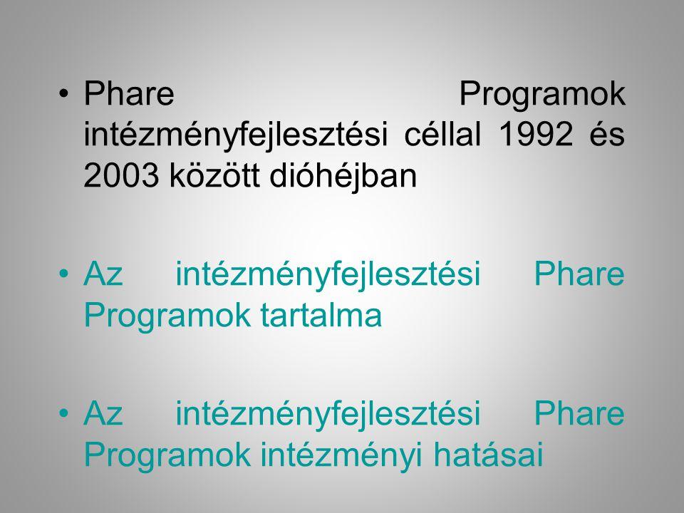 Phare Programok intézményfejlesztési céllal 1992 és 2003 között dióhéjban Az intézményfejlesztési Phare Programok tartalma Az intézményfejlesztési Phare Programok intézményi hatásai