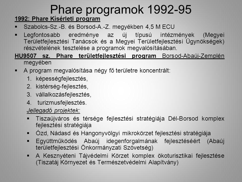 Phare programok 1992-95 1992: Phare Kísérleti program  Szabolcs-Sz.-B. és Borsod-A.-Z. megyékben 4,5 M ECU  Legfontosabb eredménye az új típusú inté