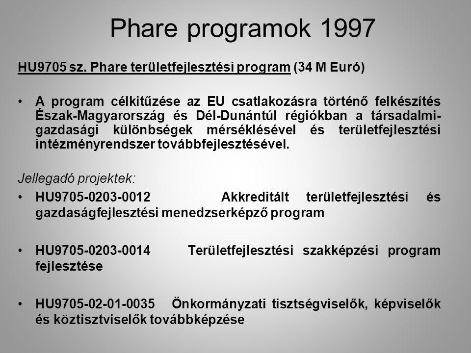 HU9705 sz. Phare területfejlesztési program (34 M Euró) A program célkitűzése az EU csatlakozásra történő felkészítés Észak-Magyarország és Dél-Dunánt