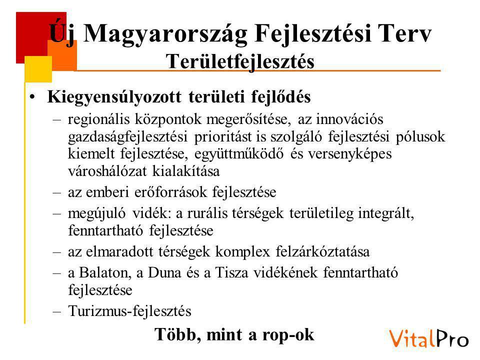 Új Magyarország Fejlesztési Terv Területfejlesztés Kiegyensúlyozott területi fejlődés –regionális központok megerősítése, az innovációs gazdaságfejlesztési prioritást is szolgáló fejlesztési pólusok kiemelt fejlesztése, együttműködő és versenyképes városhálózat kialakítása –az emberi erőforrások fejlesztése –megújuló vidék: a rurális térségek területileg integrált, fenntartható fejlesztése –az elmaradott térségek komplex felzárkóztatása –a Balaton, a Duna és a Tisza vidékének fenntartható fejlesztése –Turizmus-fejlesztés Több, mint a rop-ok